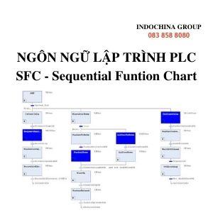 NGÔN NGỮ LẬP TRÌNH PLC SFC (SEQUENTIAL FUNTION CHARTS)