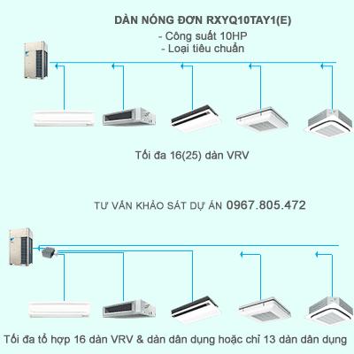 Dàn nóng Daikin VRV IV RXYQ10TAY1(E) 10HP