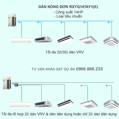 Dàn nóng RXYQ14TAY1(E) 14HP kết nối 22(35) dàn lạnh VRV