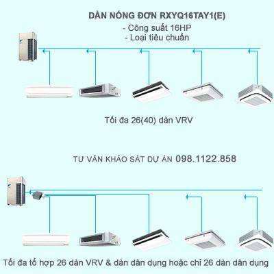 Dàn nóng đơn RXYQ16TAY1(E) kết nối tối đa 26 dàn lạnh