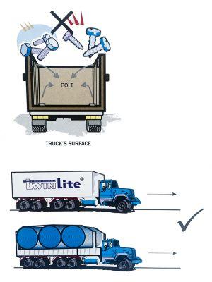 Quy trình vận chuyển và bảo quản tấm lấy sáng polycarbonate.