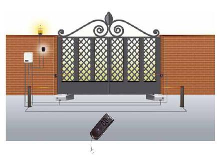 Cổng tự động âm sàn TAU R30