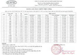 Havec - MBA - TC1011