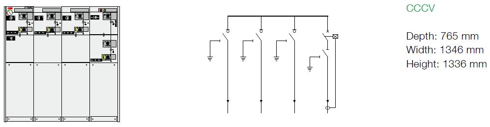 CCCV-24kV - Biến dòng CT2 đến CT5 Rơ le tự  cấp nguồn REJ603