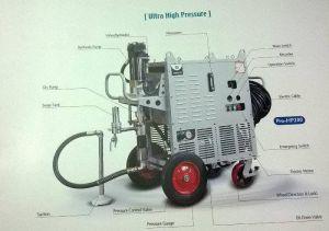 Máy phun sơn thủy lực - cao áp HASCO - Pro-Hydraulic