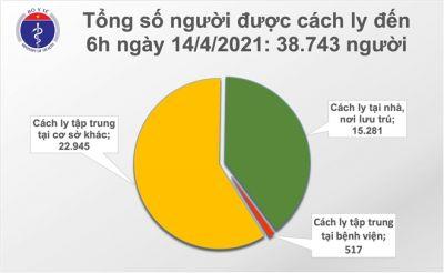 Sáng 14/4, Việt Nam thêm 3 ca COVID-19