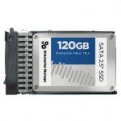 Ổ cứng SSD IBM 2.5'' 120GB (00AJ171)
