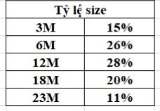 Bộ bé trai Plus xuất Pháp Size 3M đến 23M