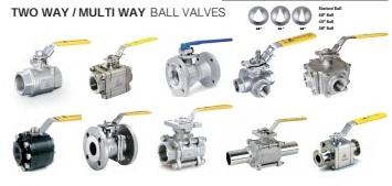 Ball valves, multiway ball valves