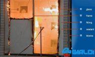 Vách kính chống cháy Gia Lợi DGF05