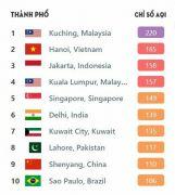 Gần đây Hà Nội luôn trong top thành phố ô nhiễm nhất thế giới
