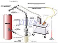 Thiết bị lấy mẫu độ mịn than (Isokinetic coal sampling kit/Innovative Combustion Technologies)