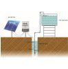 Hệ thống bơm nước NLMT
