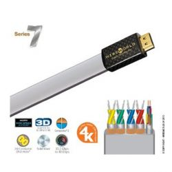 WIREWORLD PLATINUM Starlight 7 HDMI