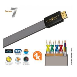 WIREWORLD Silver Starlight 7 HDMI