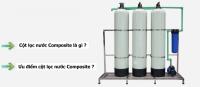 Cột lọc nước composite là gì ? Ưu điểm cột lọc composite ?