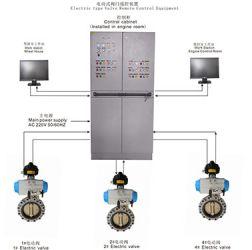 Hệ thống điều khiển van bằng điện
