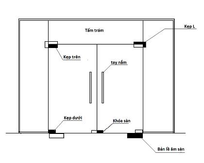 mô hình CTL