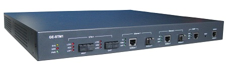 STM-1 to Gigabit Ethernet