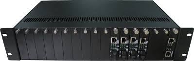 SNMP managed 16 slots chassis