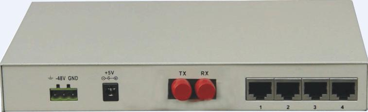 4 & 8 x RS-232/RS-485/RS-422 over optical fiber multiplexer / modem