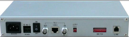AN-GSHDSL-E1 modem