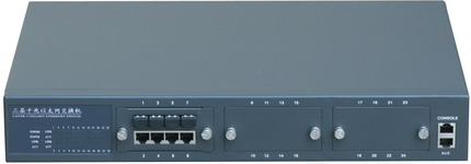 AN-L3-3526F 24 Port modular Layer 3 Routing Switch