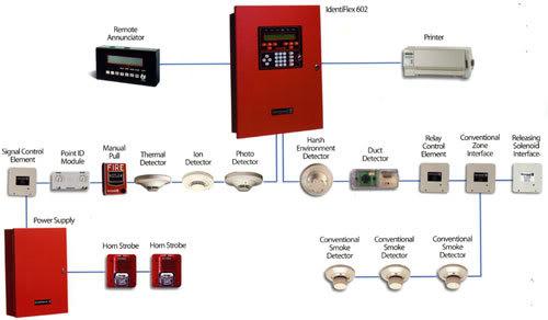 Hệ thống báo cháy thường