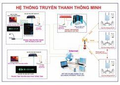 TRUYỀN THANH THÔNG MINH IP 4G