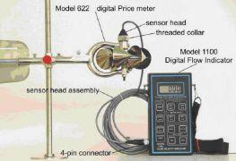 Thiết bị đo lưu tốc dòng chảy