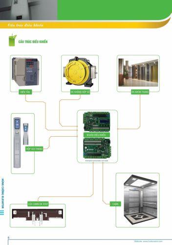 Cấu trúc điều khiển thang máy