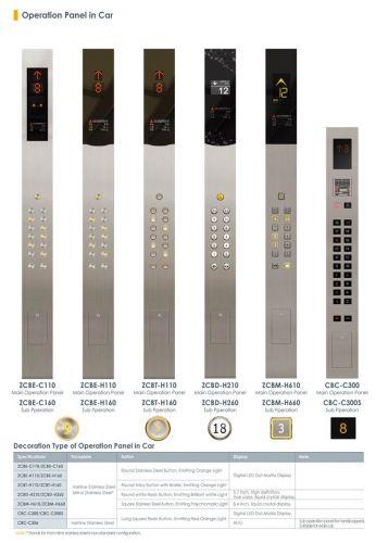 Mẫu bảng điều khiển thang máy