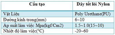dac-diem-cua-ong-HB Type HIT HB