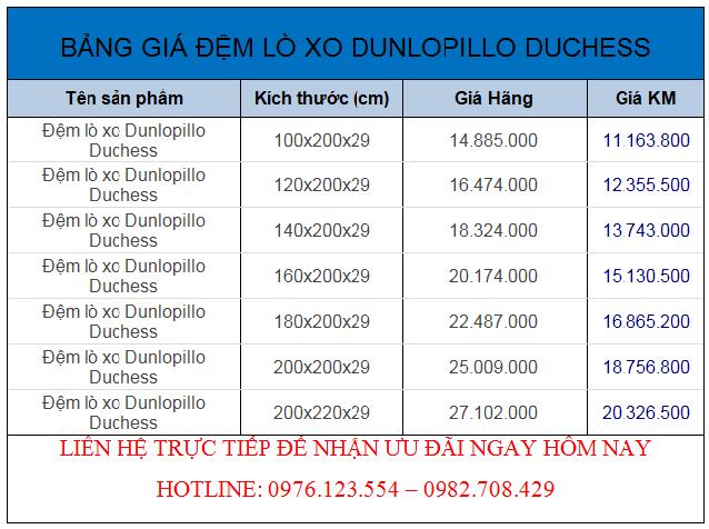 Bảng giá đệm lò xo Dunlopillo Duchess