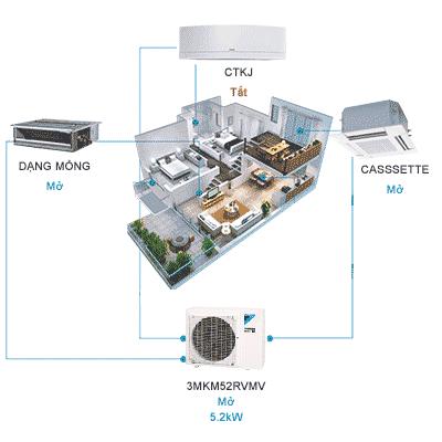 Điều hòa multi Daikin 3MKM52RVMV lắp đặt cho 3 phòng