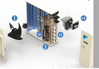 Dàn nóng 3MKM52RVMV áp dụng công nghệ tiên tiến