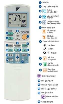 Điều khiển cho dàn lạnh FTKS35GVMV 12,000BTU