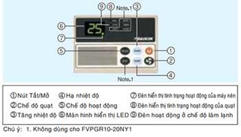 Điều khiển cho dàn lạnh điều hòa Daikin FVPGR13NY1