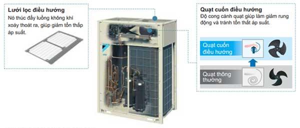 Dàn nóng, dàn lạnh máy trung tâm Daikin VRV A hoạt động êm