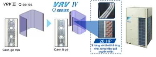 Bộ trao đổi tích hợp cao ở máy nén VRV IV Q
