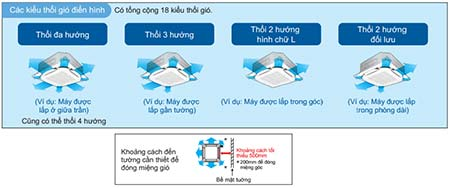 cac-kieu-luong-gio-co-the-lua-chon-dan-lanh-fcf100