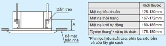 dieu-chinh-do-cao-moc-treo