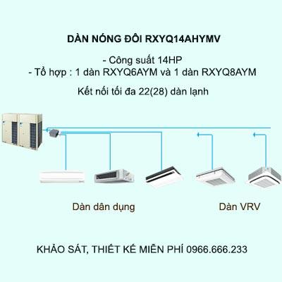 RXYQ14AHYMV kết nối tối da 22(28) dàn lạnh VRV và dân dụng