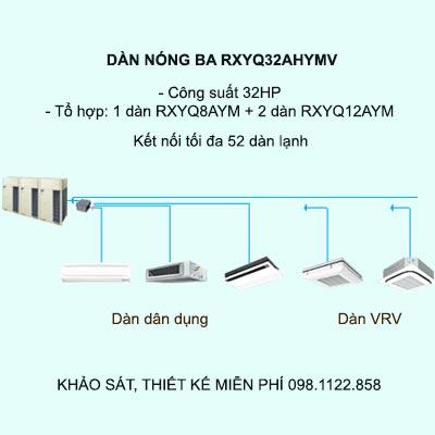 RXYQ32AHYMV kết nối tối da 52 dàn lạnh VRV và dân dụng