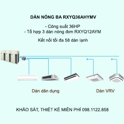 RXYQ36AHYMV kết nối tối da 58 dàn lạnh VRV và dân dụng
