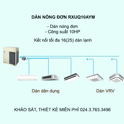 Dàn nóng điều hòa trung tâm VRV X RXUQ10AYM kết nối tối đa 16(25) dàn lạnh