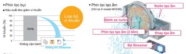 loai-bo-vi-khuan-tren-phin-loc-bui-tao-am-nuoc-tao