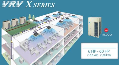 Điều hòa trung tâm VRV X RXUQ10AYM 10HP