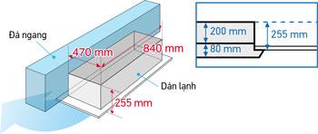 dan-lanh-trung-tam-fxeq32av36-mong-tran-hep