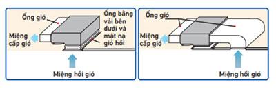 fxdq63spv1-co-the-su-dung-2-kieu-gio-hoi-tran-hoi